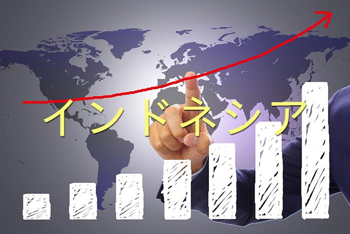 インドネシアへ海外投資